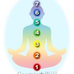 6.4番目に必要な幸せな人の性格特性は「思いやり」